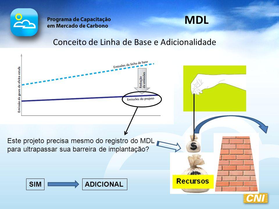 MDL Conceito de Linha de Base e Adicionalidade
