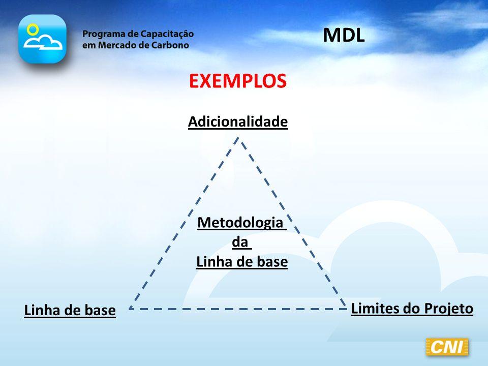 MDL EXEMPLOS Adicionalidade Metodologia da Linha de base