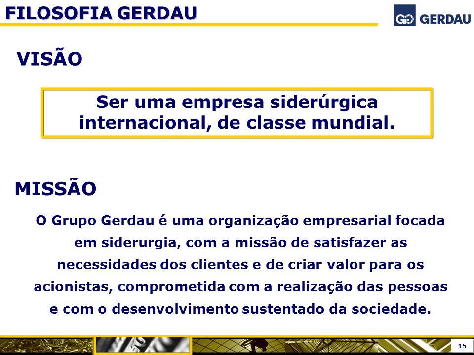 Ser uma empresa siderúrgica internacional, de classe mundial.