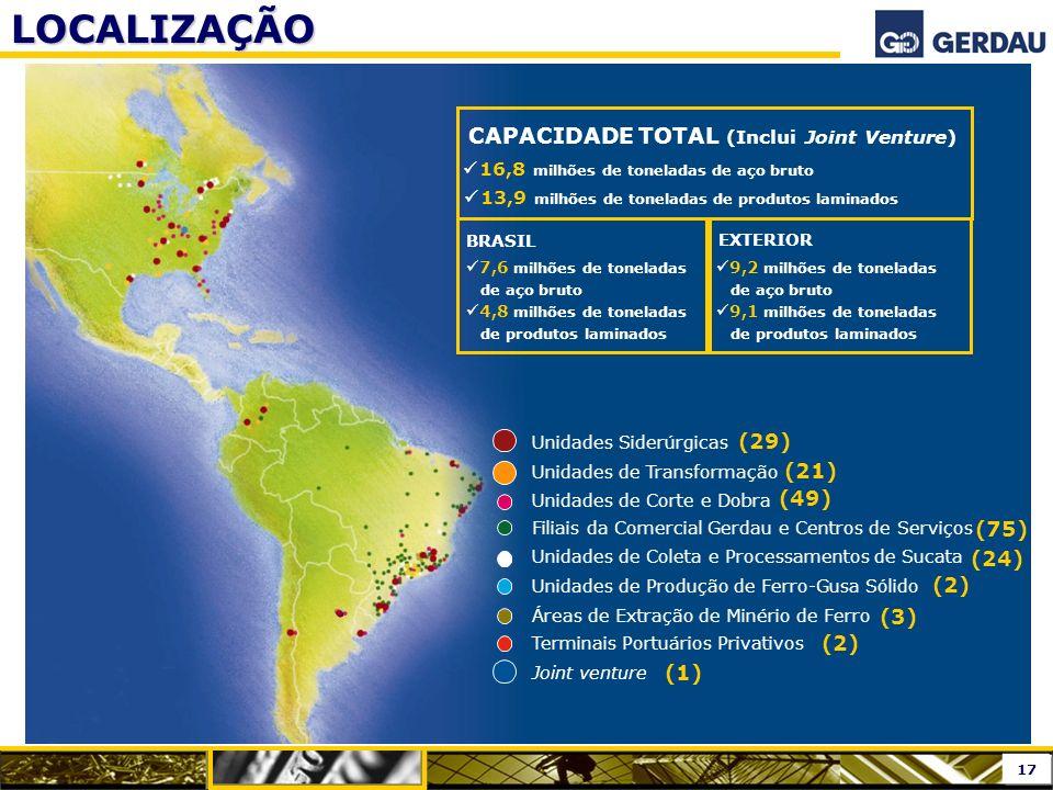 LOCALIZAÇÃO CAPACIDADE TOTAL (Inclui Joint Venture) (29) (21) (49)