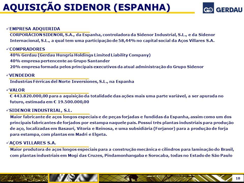 AQUISIÇÃO SIDENOR (ESPANHA)