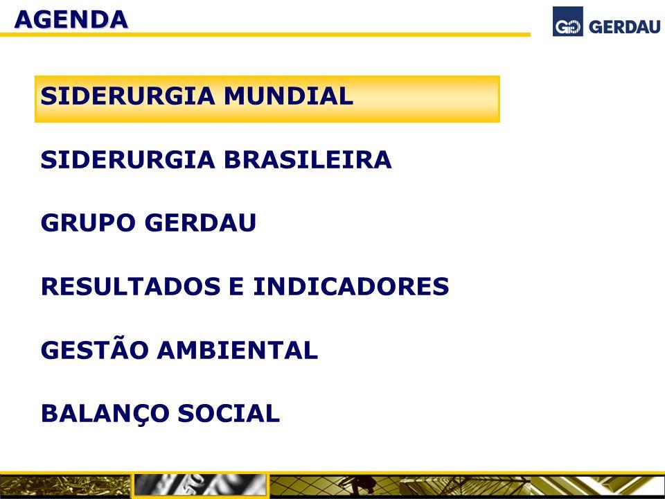 AGENDA SIDERURGIA MUNDIAL. SIDERURGIA BRASILEIRA. GRUPO GERDAU. RESULTADOS E INDICADORES. GESTÃO AMBIENTAL.