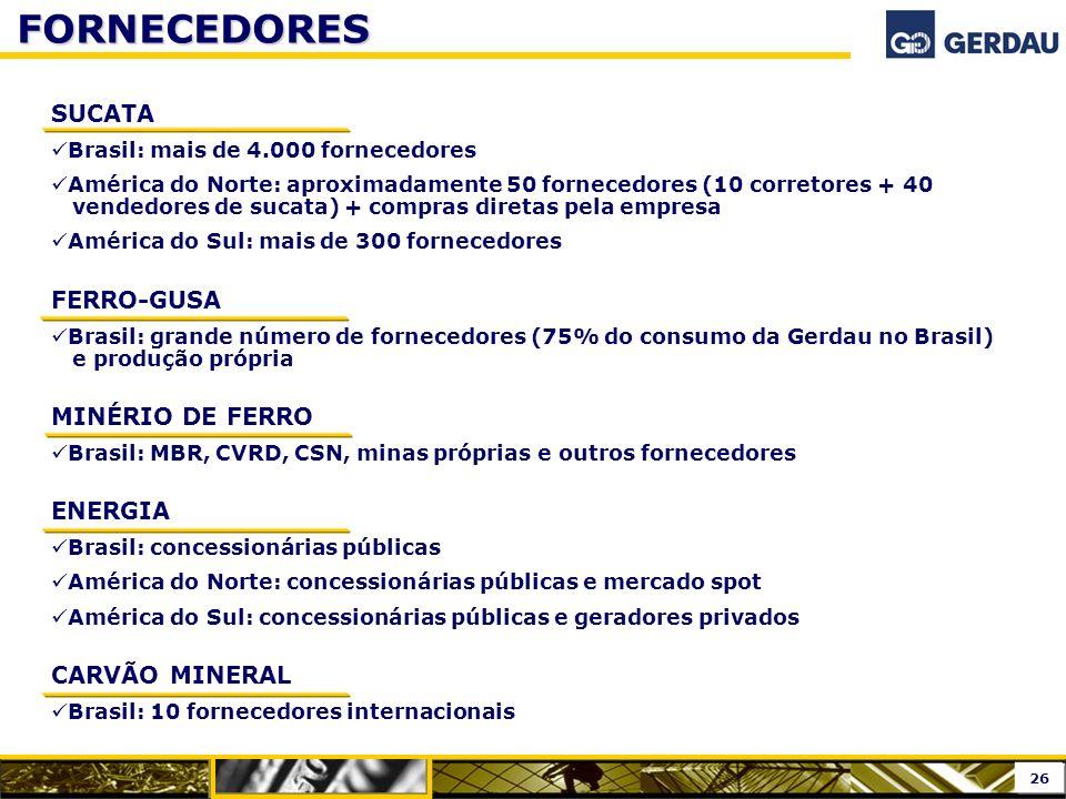 FORNECEDORES SUCATA FERRO-GUSA MINÉRIO DE FERRO ENERGIA CARVÃO MINERAL