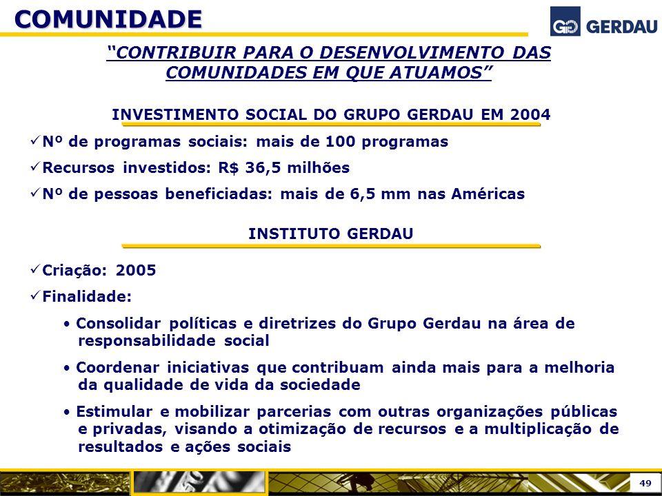 INVESTIMENTO SOCIAL DO GRUPO GERDAU EM 2004