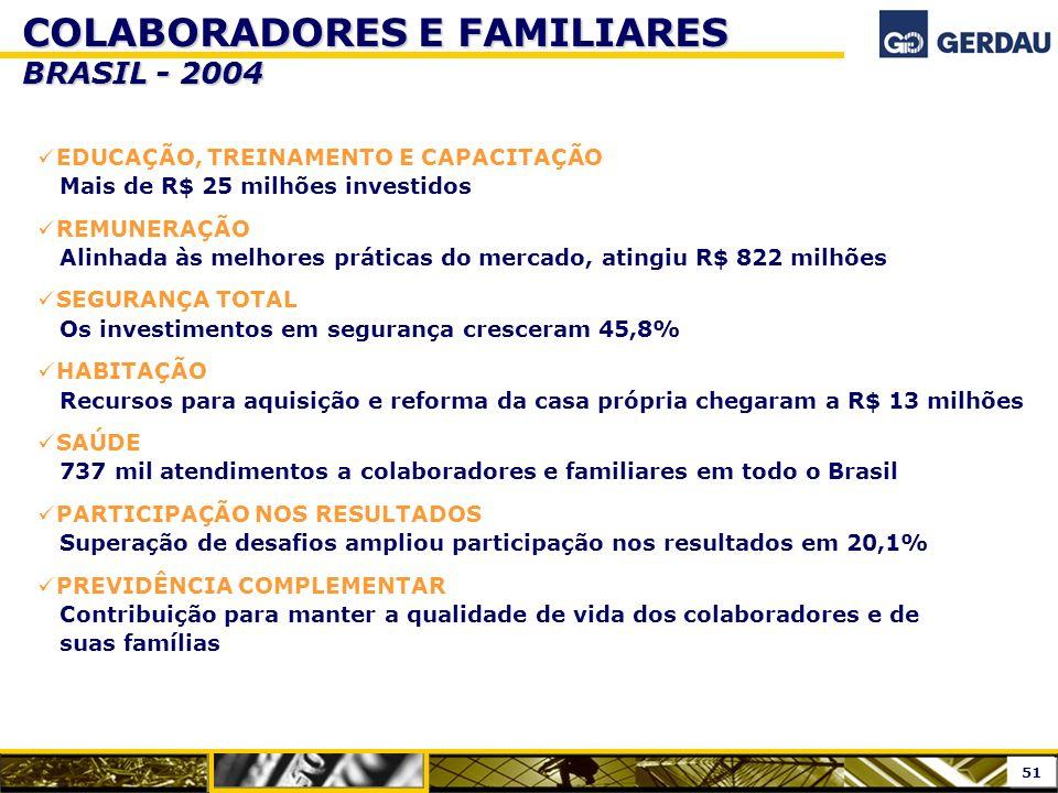 COLABORADORES E FAMILIARES