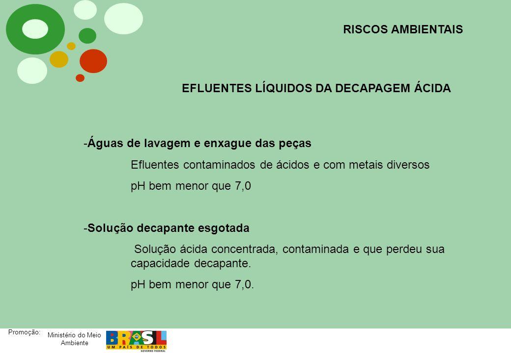 RISCOS AMBIENTAISEFLUENTES LÍQUIDOS DA DECAPAGEM ÁCIDA. Águas de lavagem e enxague das peças. Efluentes contaminados de ácidos e com metais diversos.