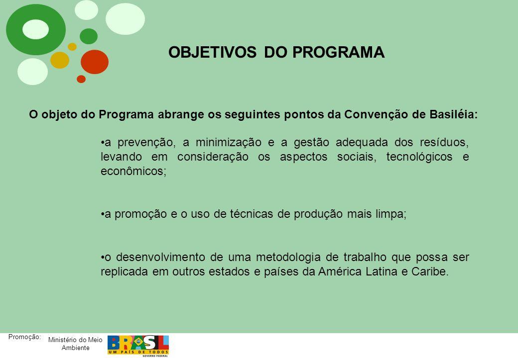 OBJETIVOS DO PROGRAMAO objeto do Programa abrange os seguintes pontos da Convenção de Basiléia: