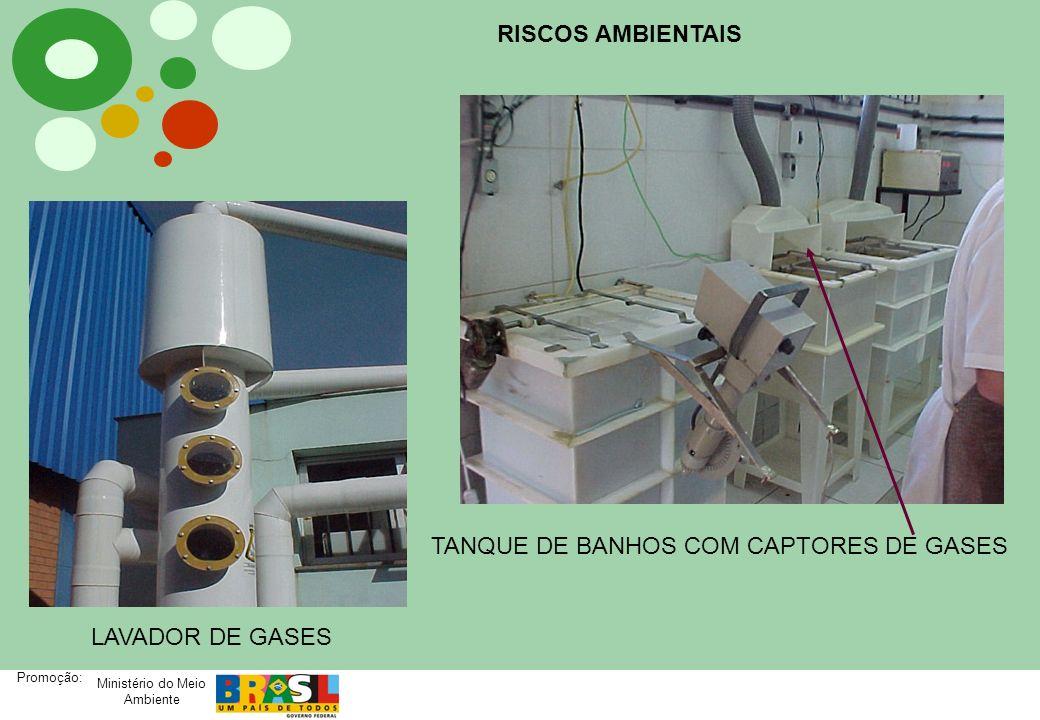 RISCOS AMBIENTAIS TANQUE DE BANHOS COM CAPTORES DE GASES LAVADOR DE GASES