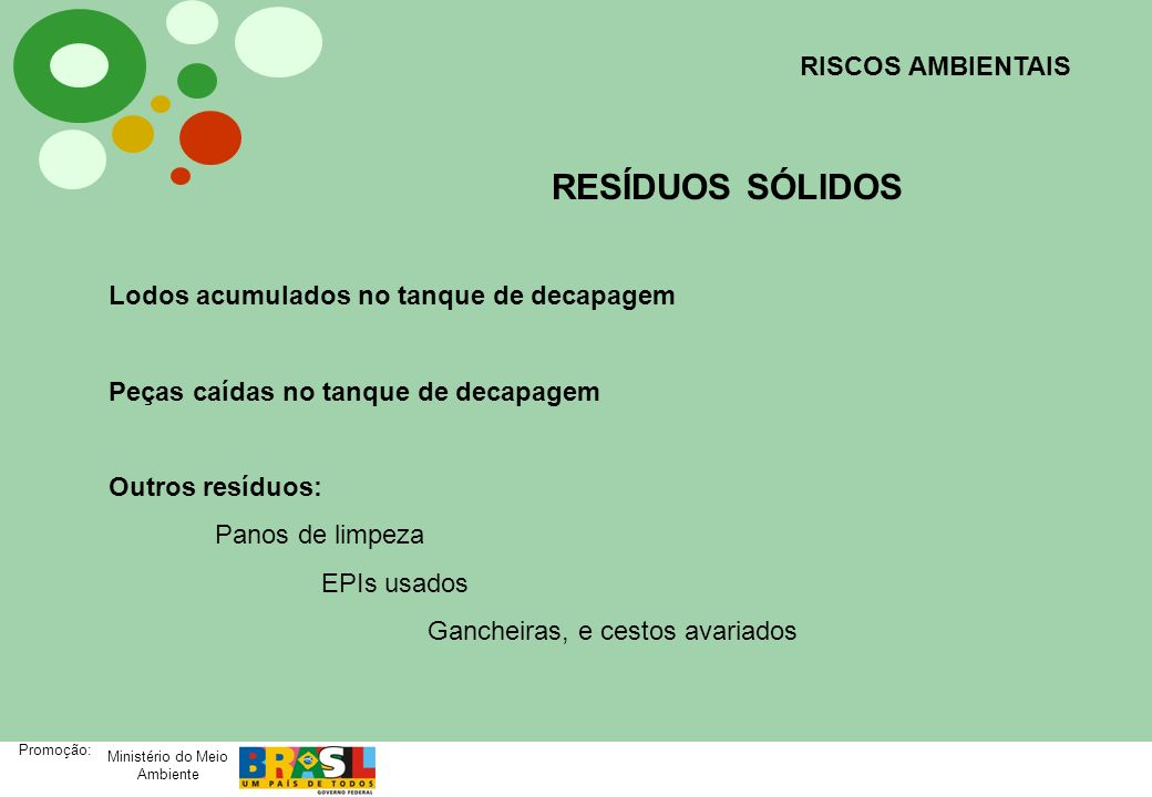 RESÍDUOS SÓLIDOS RISCOS AMBIENTAIS