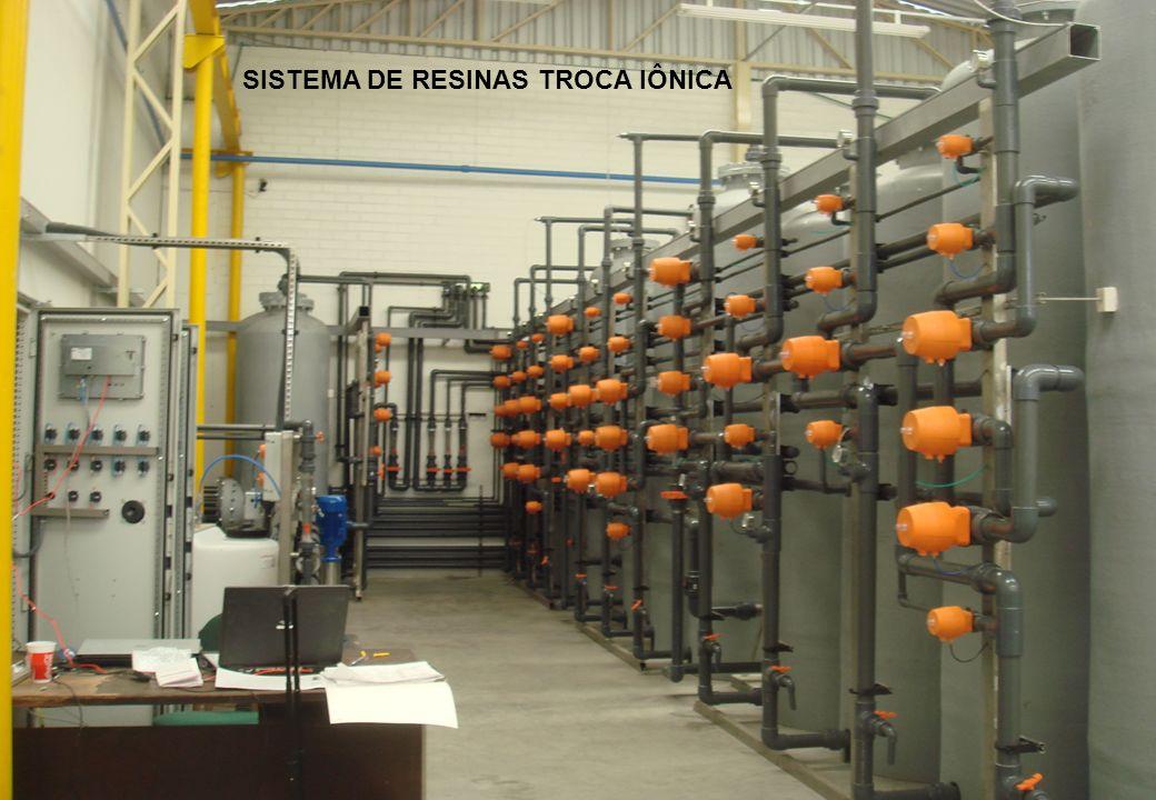SISTEMA DE RESINAS TROCA IÔNICA