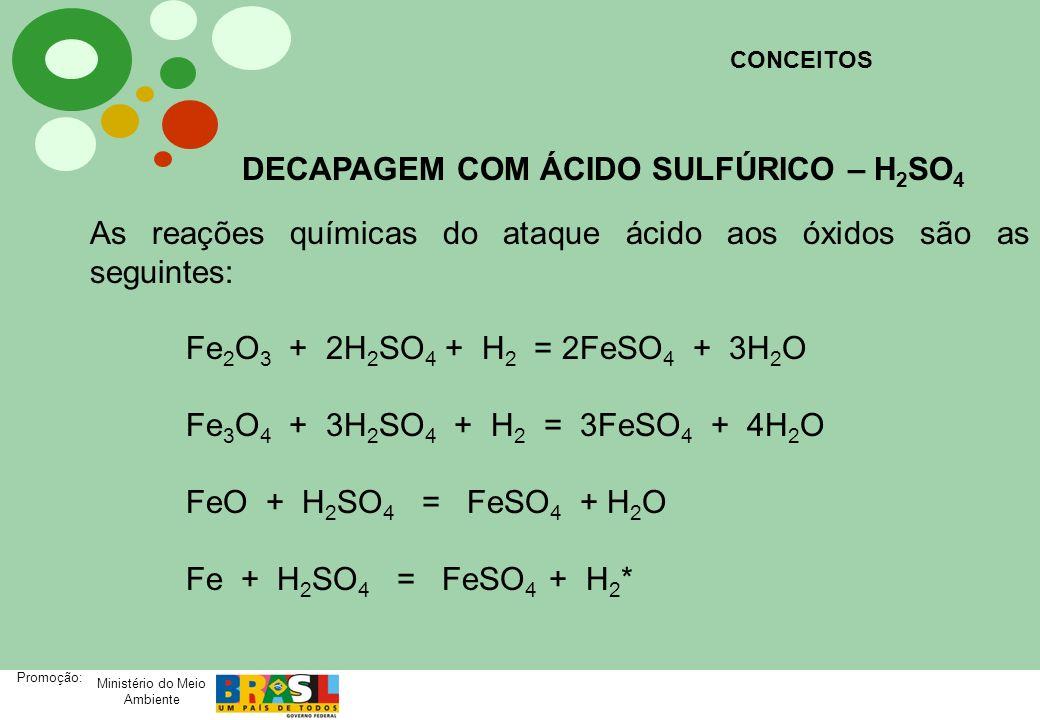 DECAPAGEM COM ÁCIDO SULFÚRICO – H2SO4