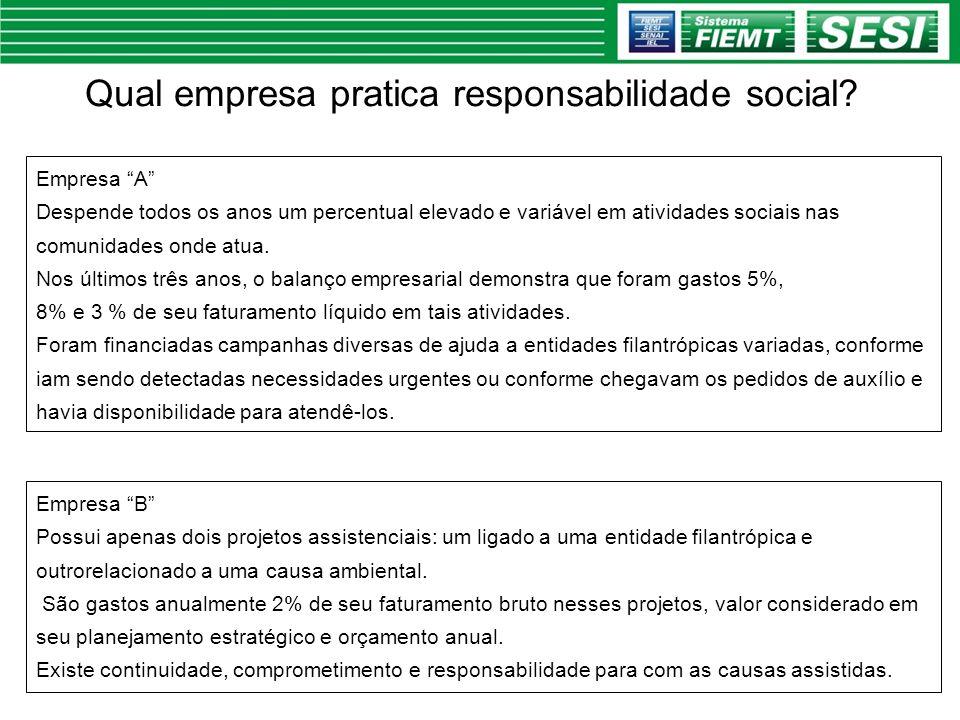 Qual empresa pratica responsabilidade social