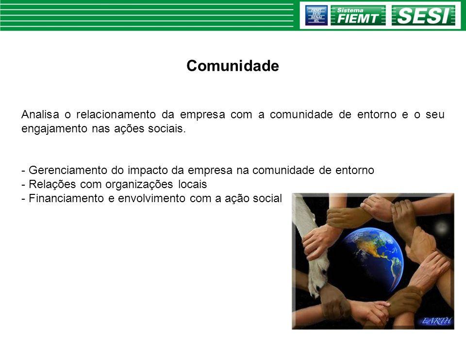 Comunidade Analisa o relacionamento da empresa com a comunidade de entorno e o seu engajamento nas ações sociais.
