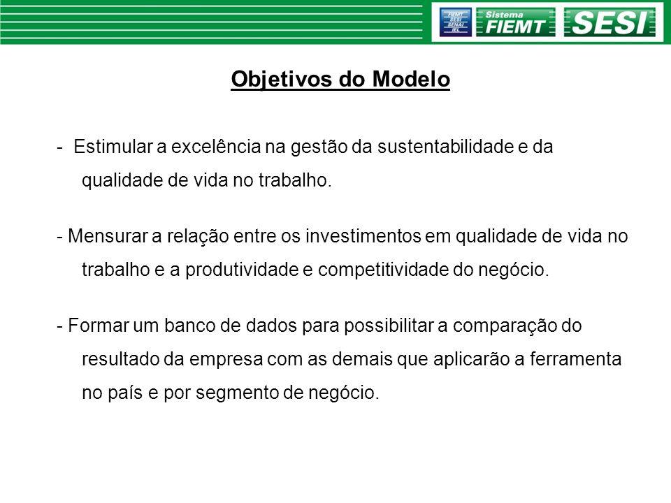 Objetivos do Modelo - Estimular a excelência na gestão da sustentabilidade e da qualidade de vida no trabalho.