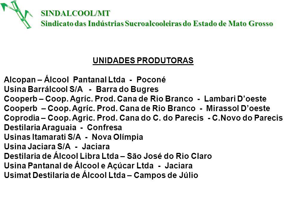 SINDALCOOL/MT Sindicato das Indústrias Sucroalcooleiras do Estado de Mato Grosso. UNIDADES PRODUTORAS.