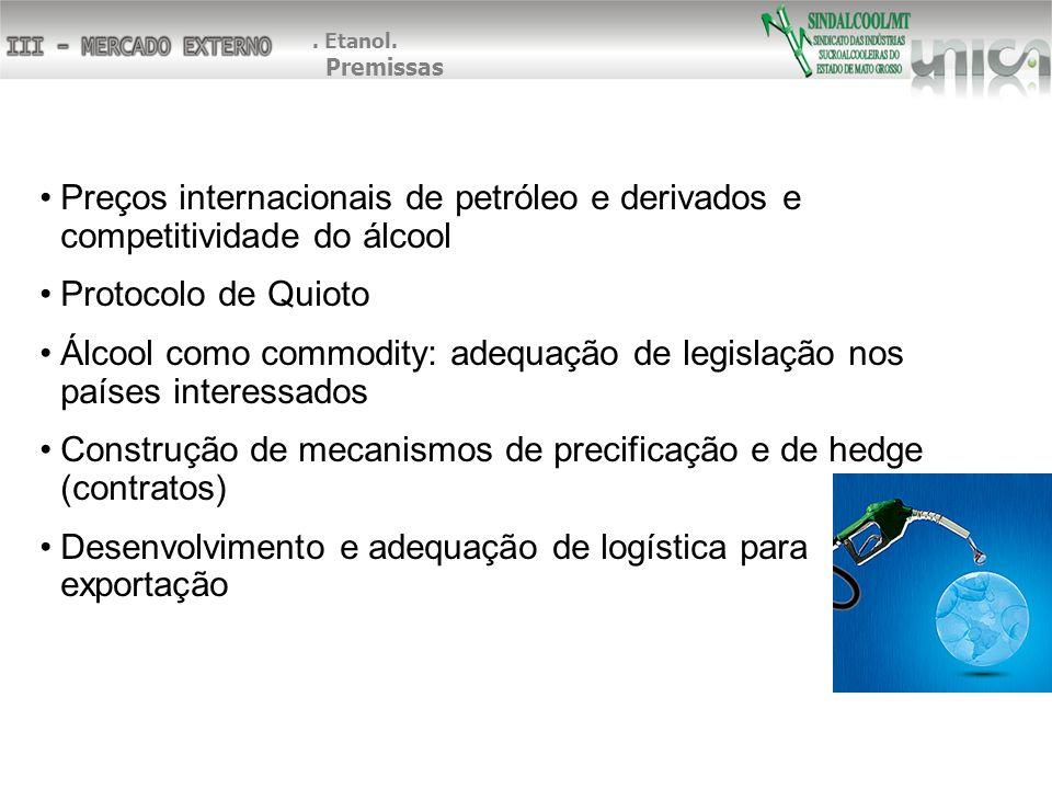 Álcool como commodity: adequação de legislação nos países interessados