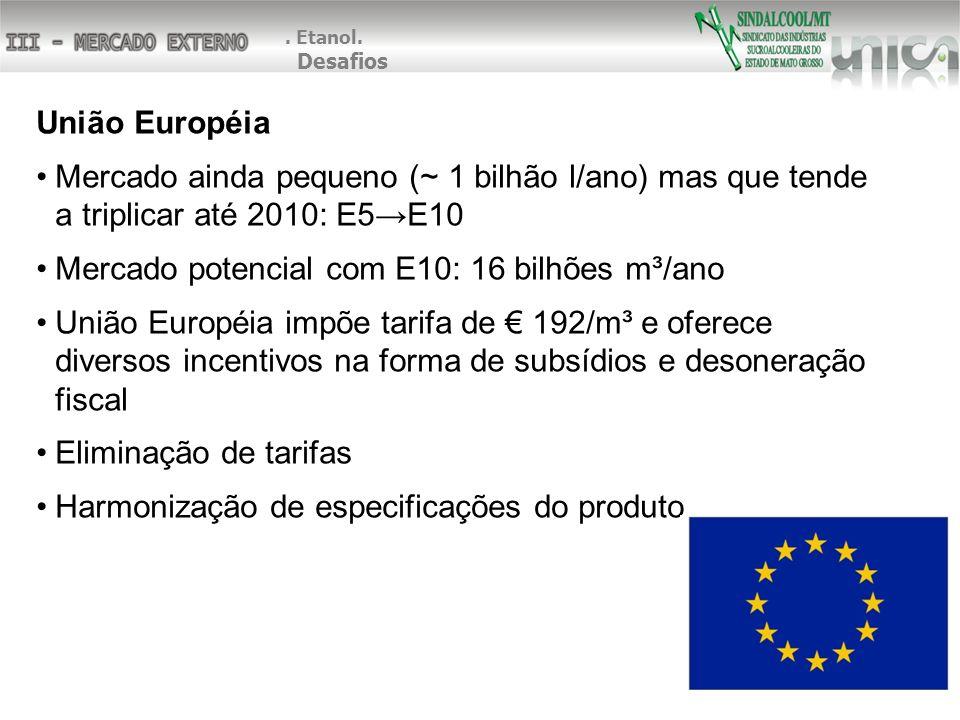 Mercado potencial com E10: 16 bilhões m³/ano