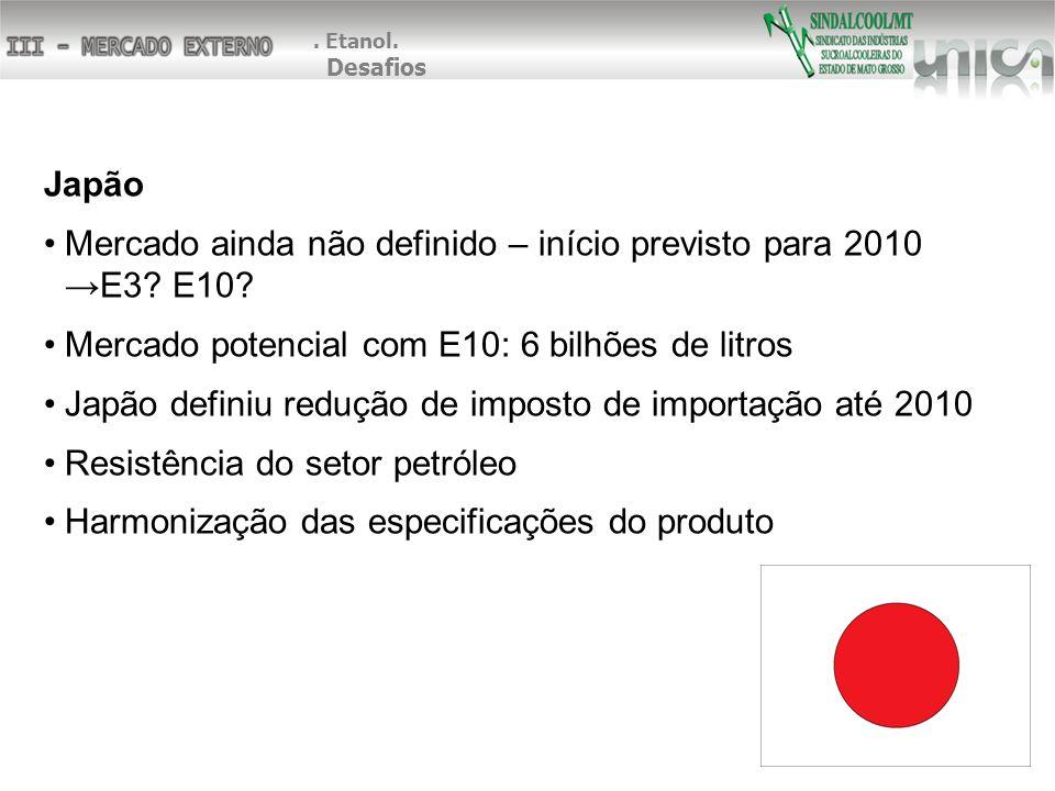Mercado ainda não definido – início previsto para 2010 →E3 E10