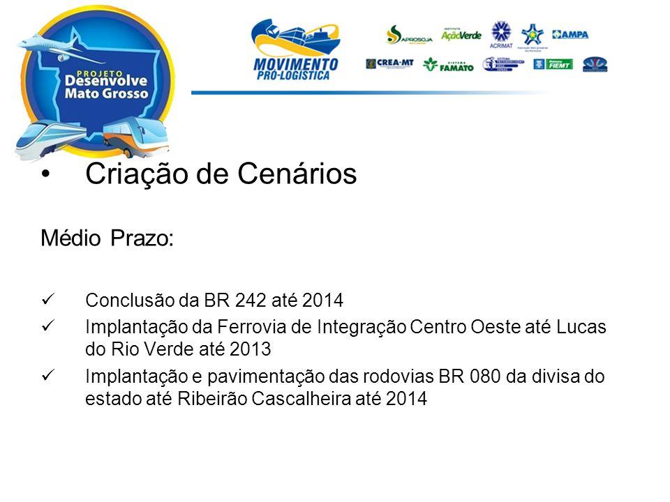 Criação de Cenários Médio Prazo: Conclusão da BR 242 até 2014