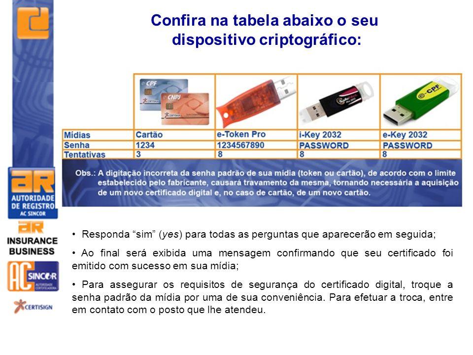 Confira na tabela abaixo o seu dispositivo criptográfico: