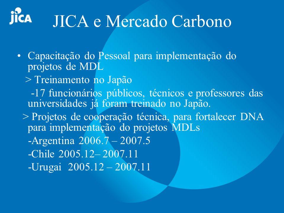 JICA e Mercado Carbono Capacitação do Pessoal para implementação do projetos de MDL. > Treinamento no Japão.