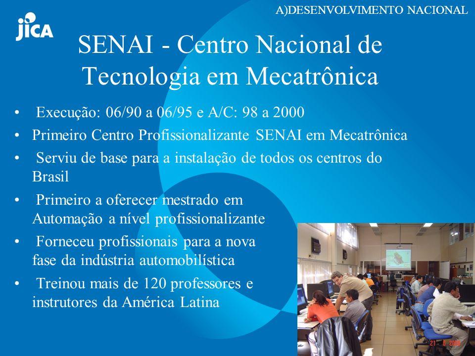 SENAI - Centro Nacional de Tecnologia em Mecatrônica