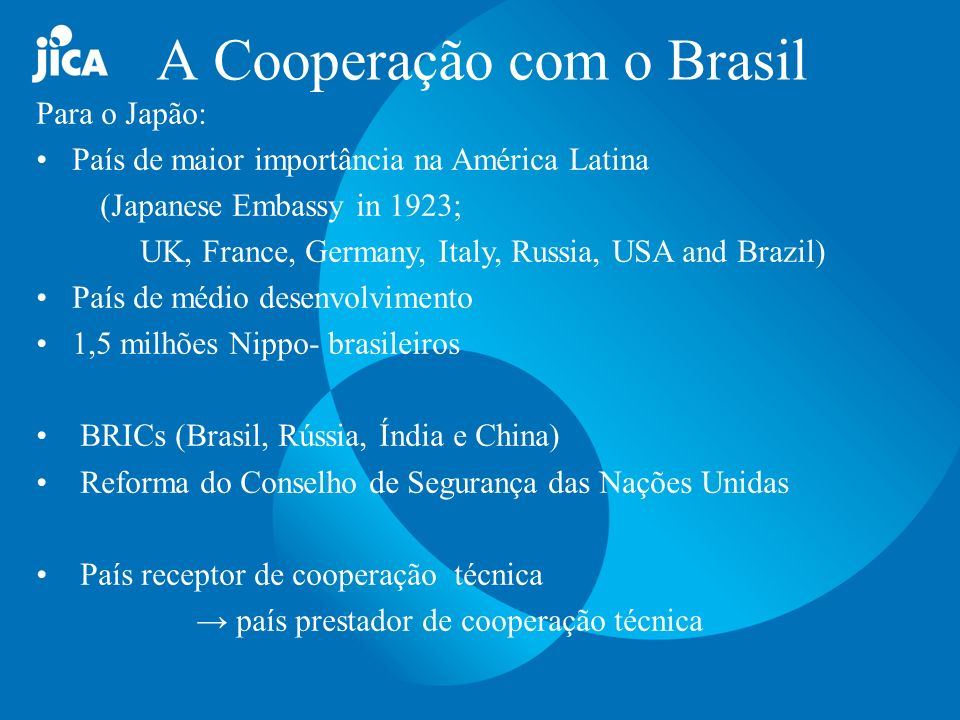A Cooperação com o Brasil