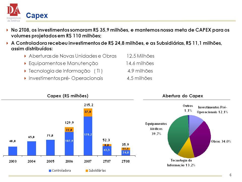 Capex No 2T08, os investimentos somaram R$ 35,9 milhões, e mantemos nossa meta de CAPEX para os volumes projetados em R$ 110 milhões;
