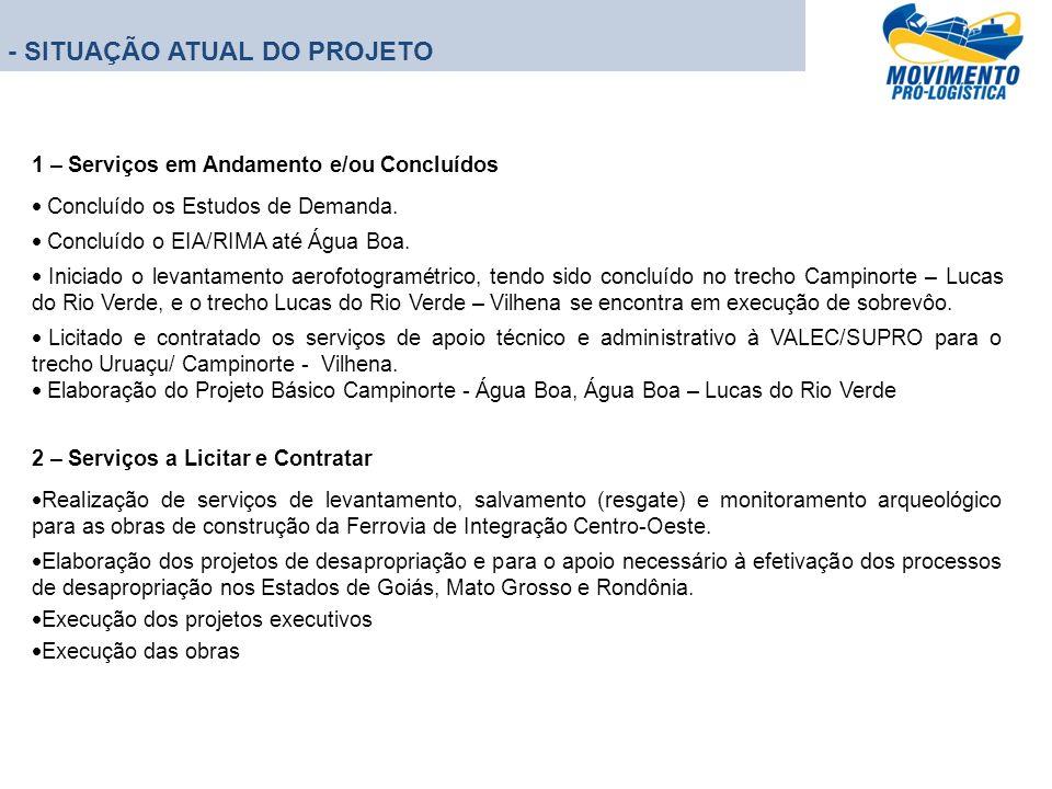 - SITUAÇÃO ATUAL DO PROJETO