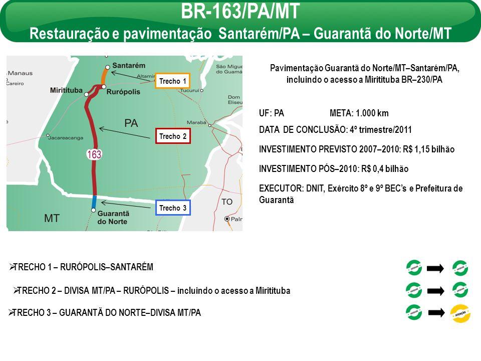 BR-163/PA/MT Restauração e pavimentação Santarém/PA – Guarantã do Norte/MT. MT. PA. Trecho 2. Trecho 1.
