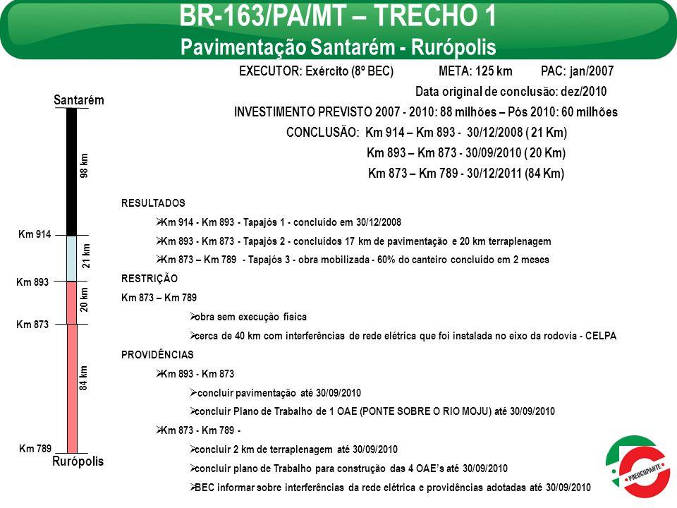 BR-163/PA/MT – TRECHO 1 Pavimentação Santarém - Rurópolis