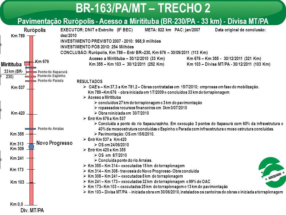 BR-163/PA/MT – TRECHO 2 Pavimentação Rurópolis - Acesso a Miritituba (BR-230/PA - 33 km) - Divisa MT/PA.