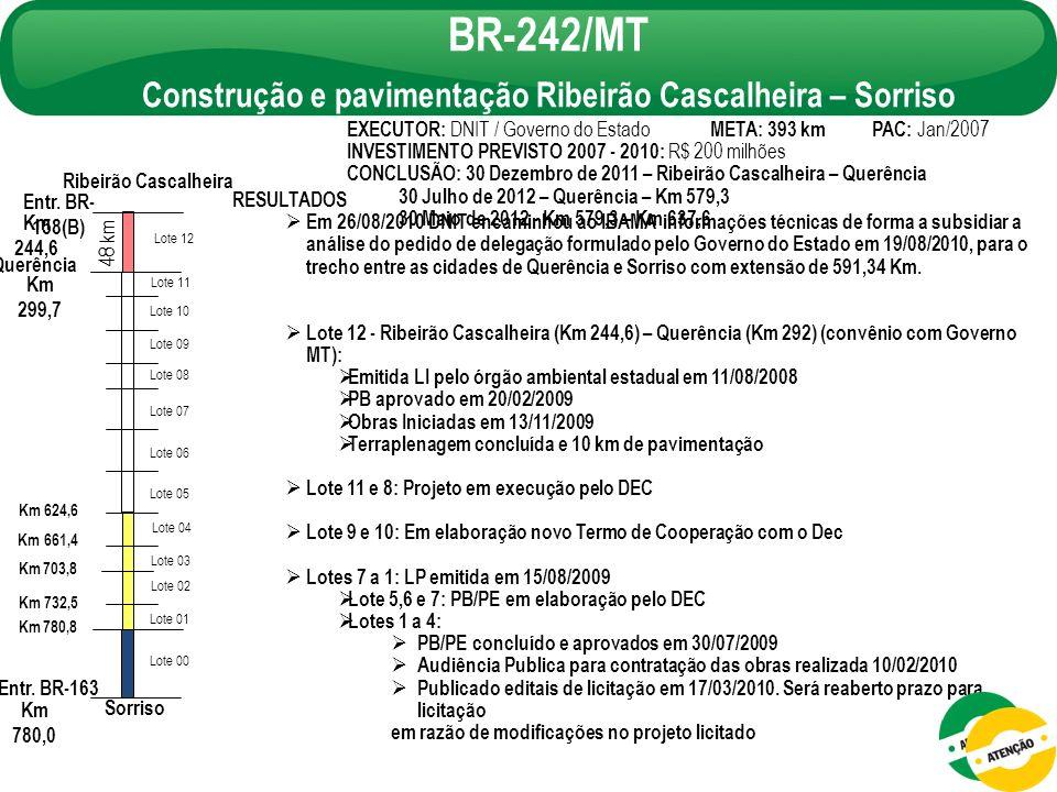 Construção e pavimentação Ribeirão Cascalheira – Sorriso