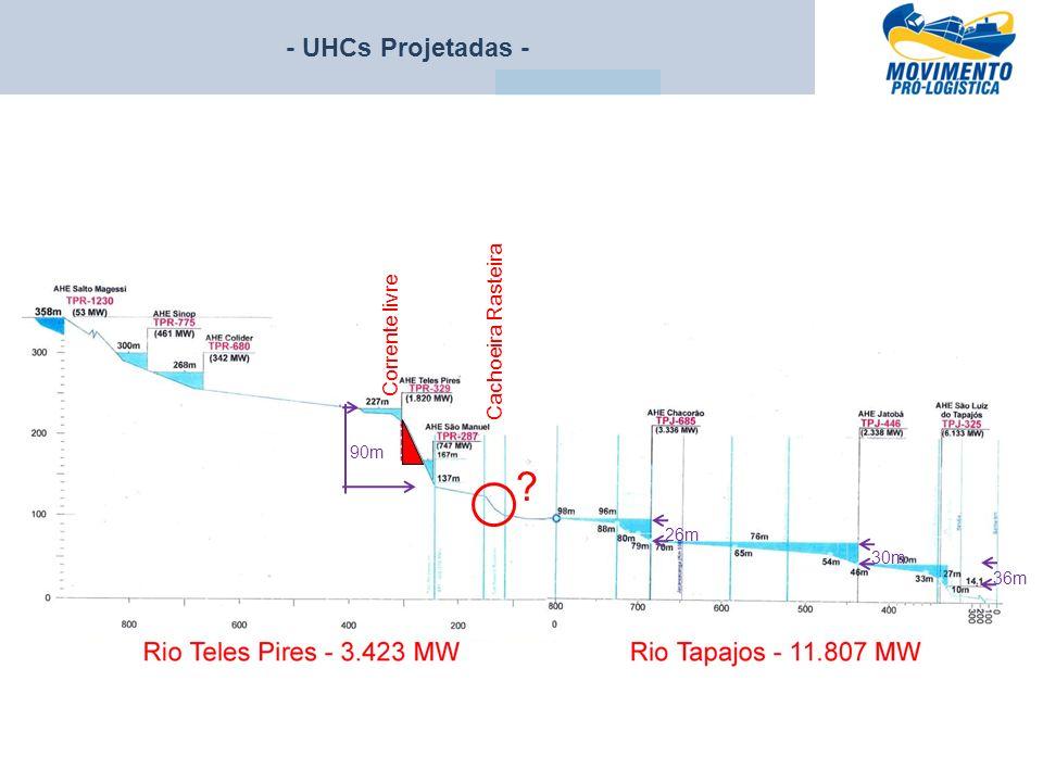 - UHCs Projetadas - Corrente livre Cachoeira Rasteira 90m 26m 30m