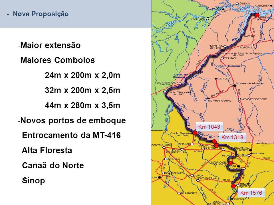 Novos portos de emboque Entrocamento da MT-416 Alta Floresta