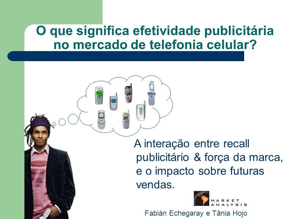 O que significa efetividade publicitária no mercado de telefonia celular