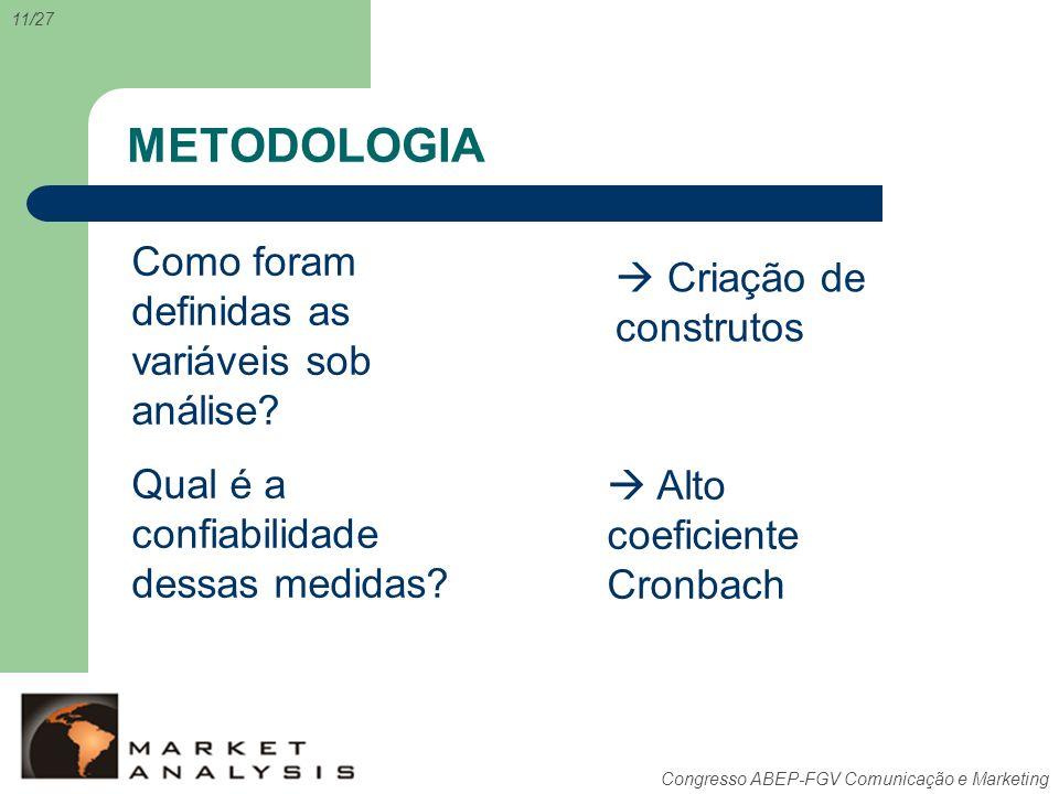 METODOLOGIA Como foram definidas as variáveis sob análise