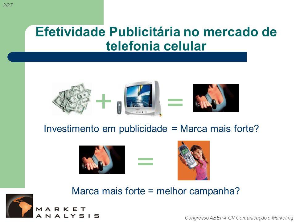 Efetividade Publicitária no mercado de telefonia celular