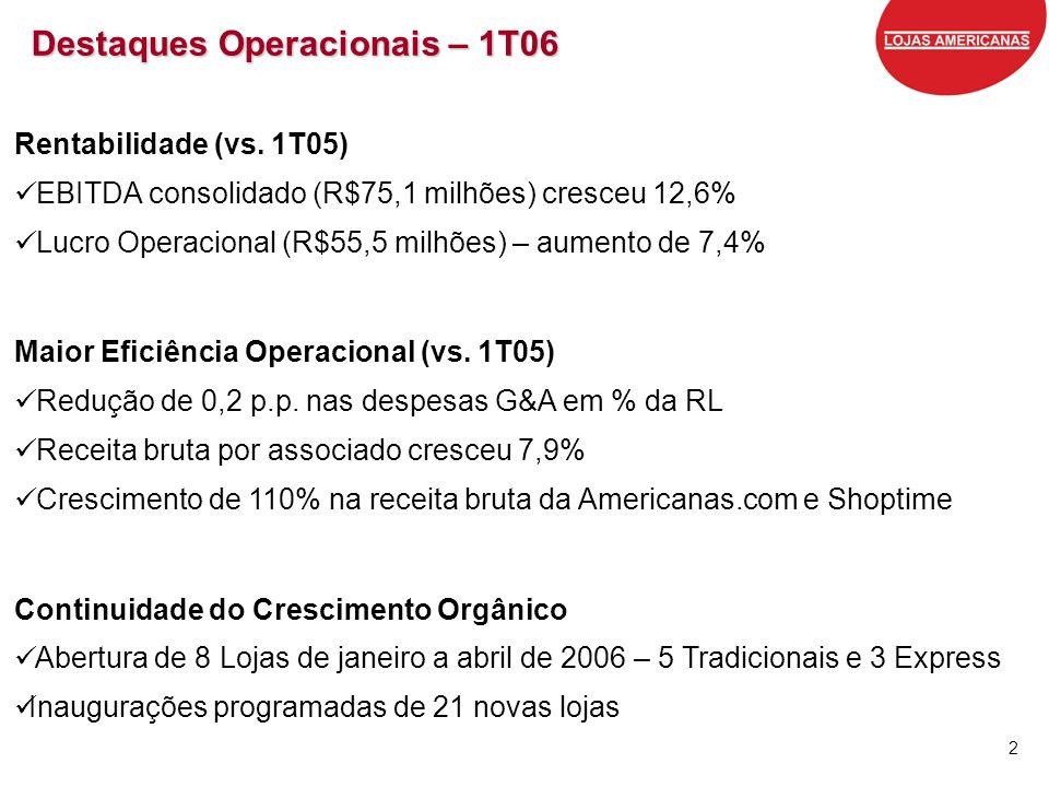 Destaques Operacionais – 1T06