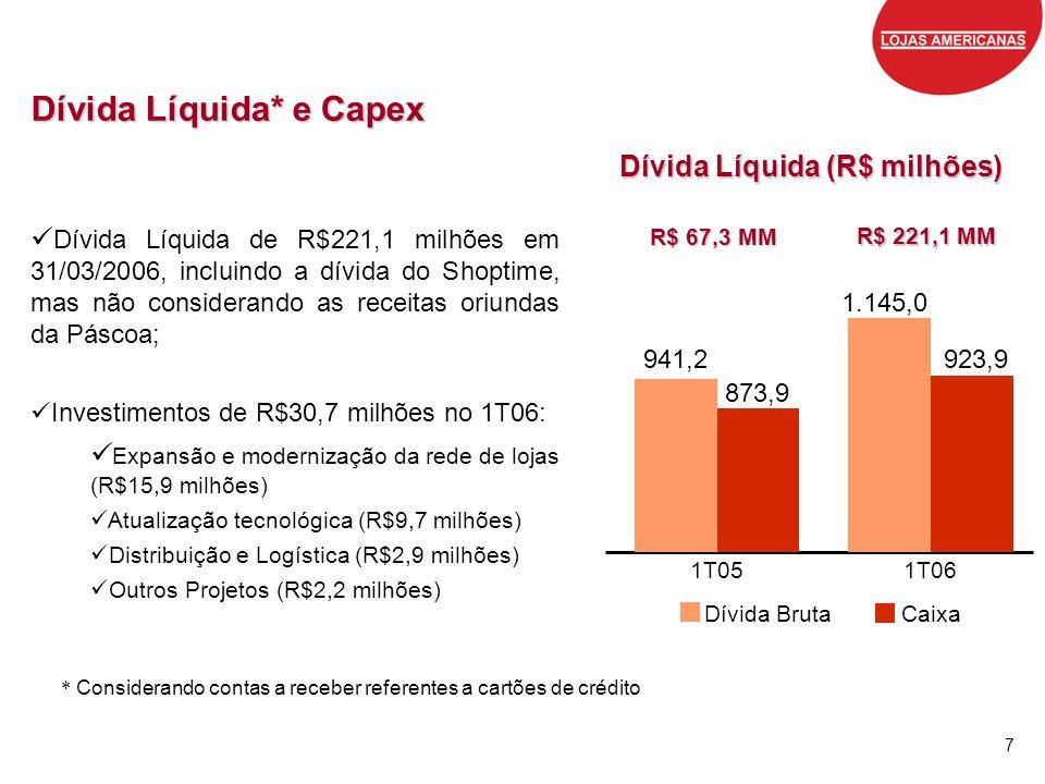 Dívida Líquida (R$ milhões)