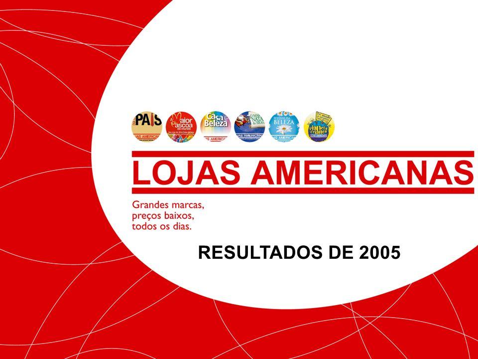 RESULTADOS DE 2005