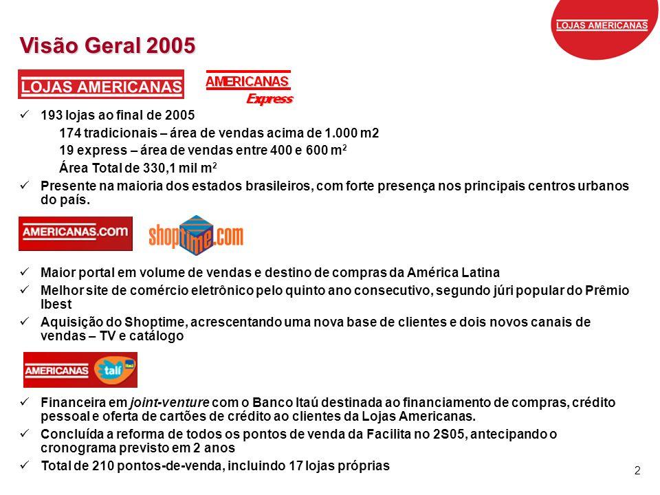 Visão Geral 2005 193 lojas ao final de 2005