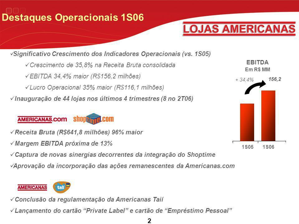 Destaques Operacionais 1S06