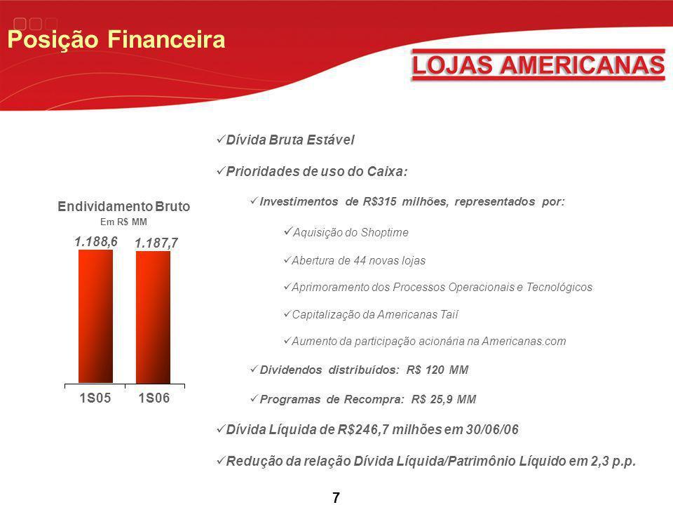 Posição Financeira Dívida Bruta Estável Prioridades de uso do Caixa: