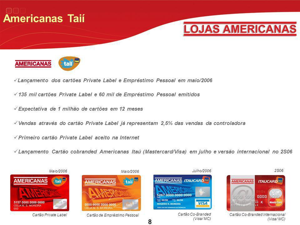 Americanas Taií Lançamento dos cartões Private Label e Empréstimo Pessoal em maio/2006.