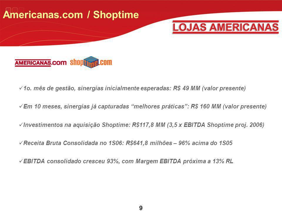 Americanas.com / Shoptime