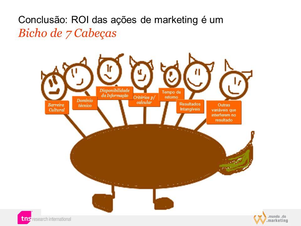 Bicho de 7 Cabeças Conclusão: ROI das ações de marketing é um