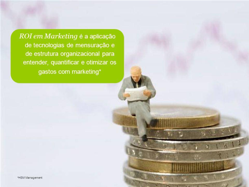 ROI em Marketing é a aplicação de tecnologias de mensuração e de estrutura organizacional para entender, quantificar e otimizar os gastos com marketing*