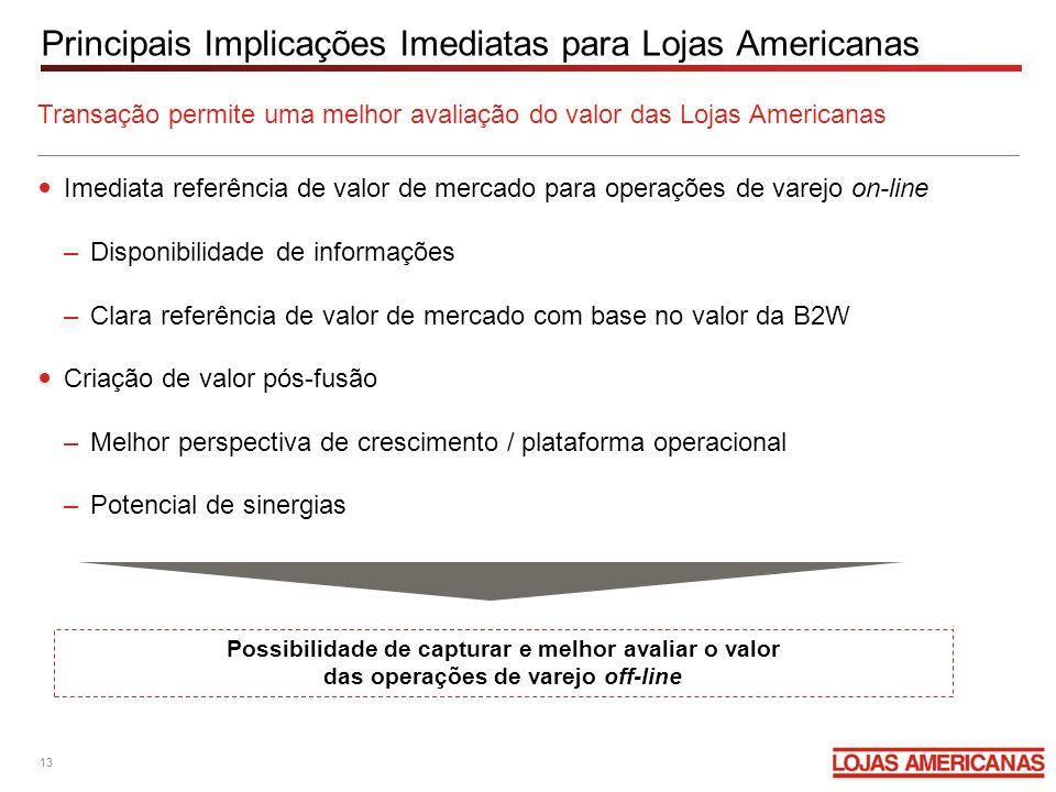 Principais Implicações Imediatas para Lojas Americanas