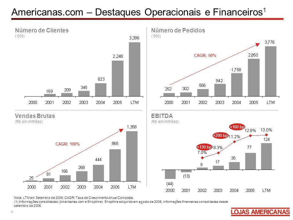 Americanas.com – Destaques Operacionais e Financeiros1